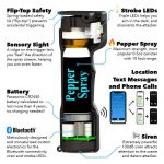 Plegium Smart Pepper Spray Diagram