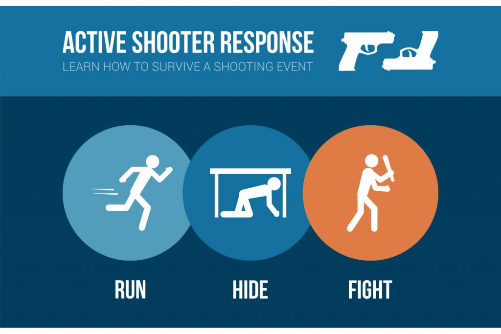 Active Shooter: Run, Hide, Fight